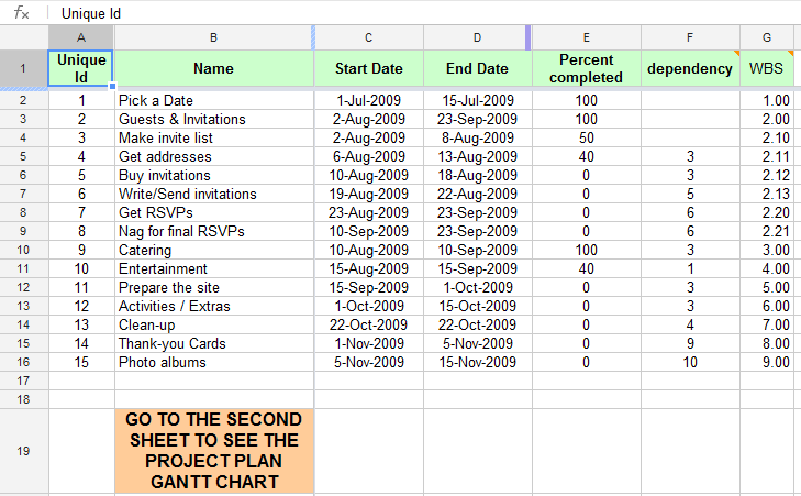 Google Spreadsheet For Creating A Gantt Chart Simply