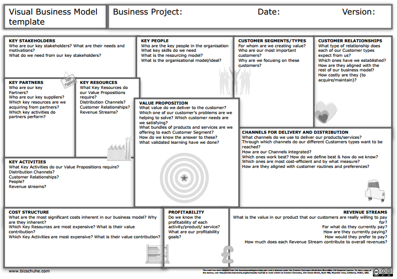 plan Them on one of all types of Business Model Template Word bJPa4k1p