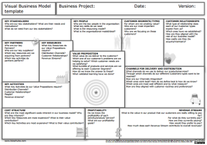 model for improvement template - business model design simply improvement