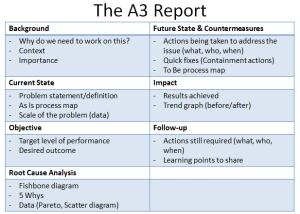 A3_Report
