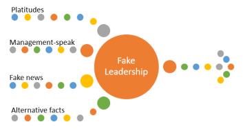 Fake leaders