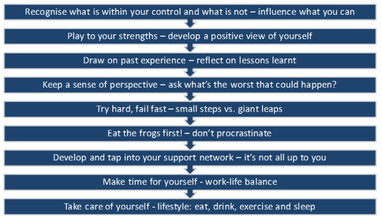 Resilience top tips