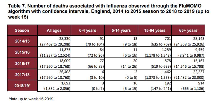 Flu deaths.png
